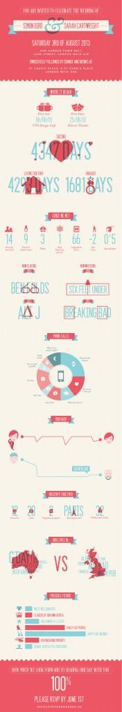 Convite de Casamento Infografia