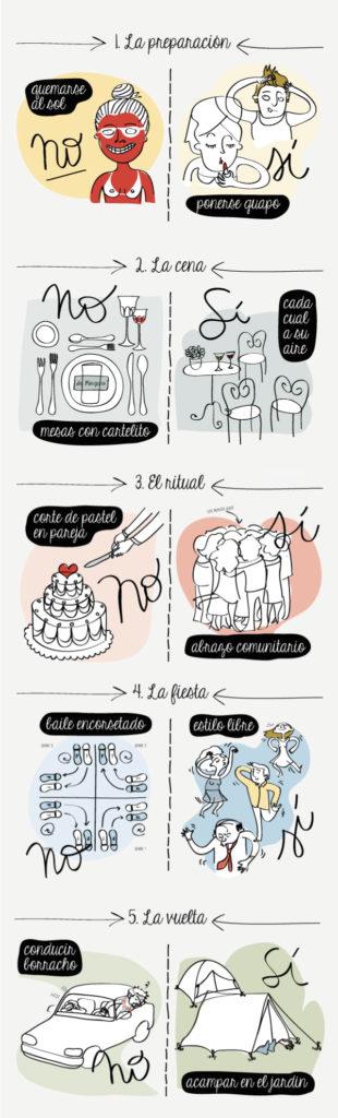 convite-casamento-infografia-01